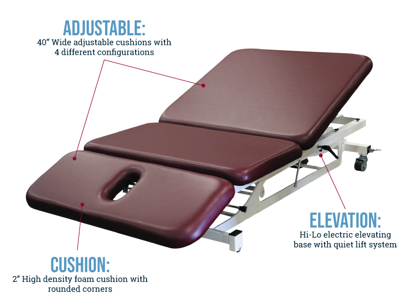 KeyFeatures_TheraPBariatricTable.png