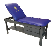 Custom Treatment Tables